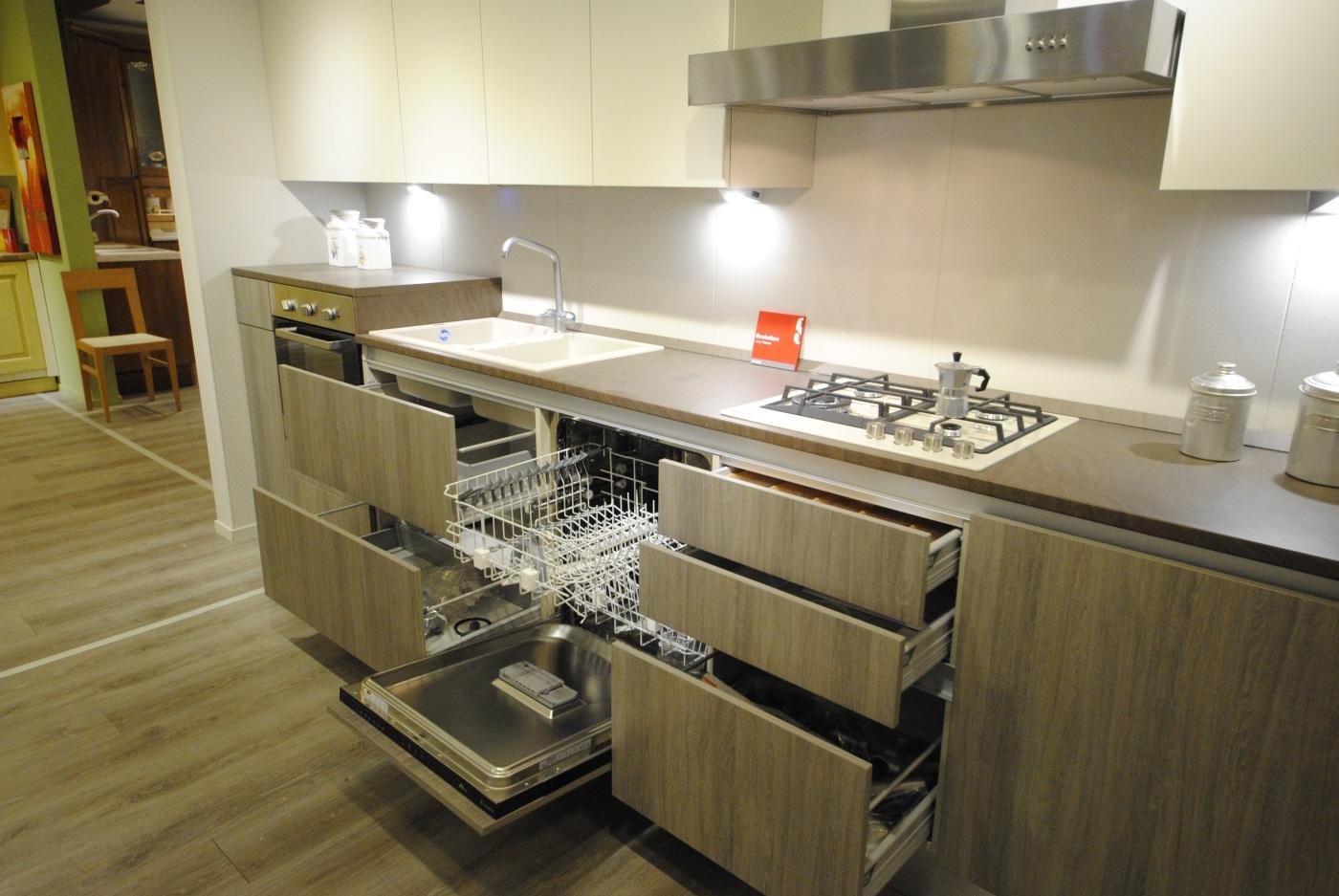 Offerta cucina scavolini basic modello evolution decorativo e laccato opaco san gaetano - Cucina scavolini prezzo ...
